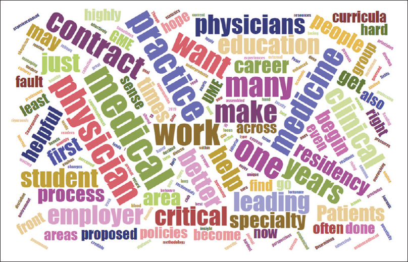 What's new in academic medicine? Things we wish were taught
